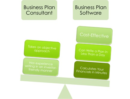 Construction Business Plan Outline Find a business plan to fit