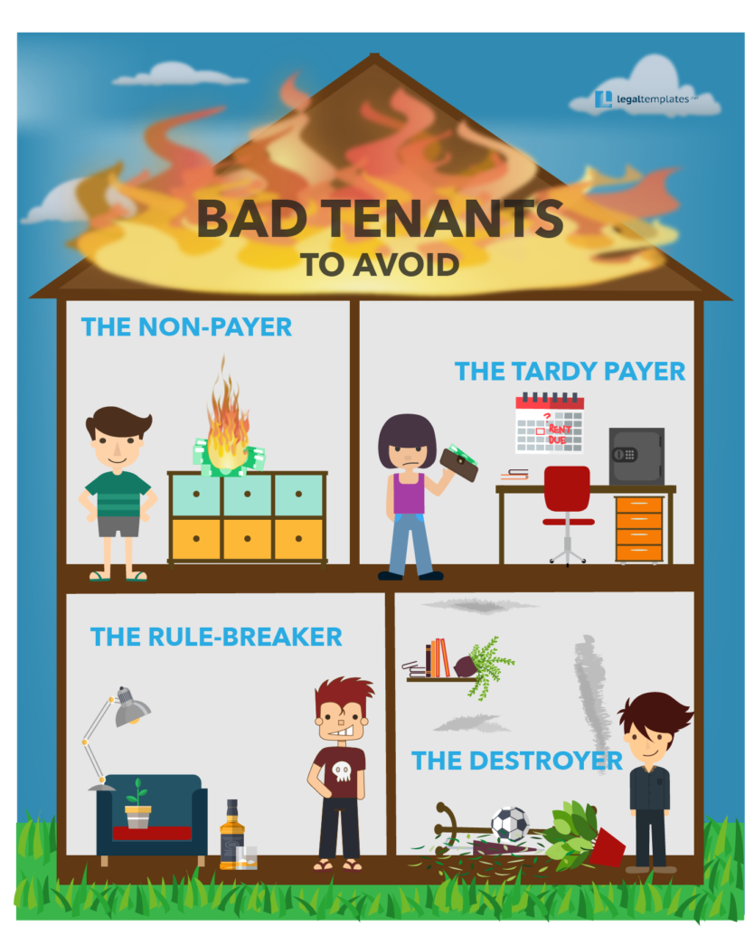 Image result for avoid wrong tenants