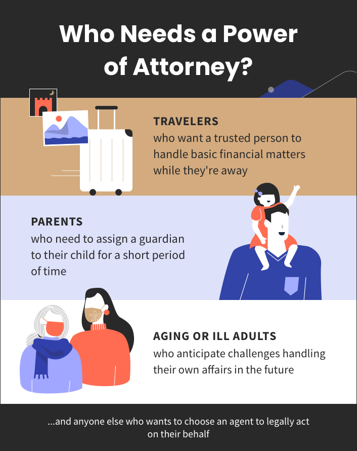 Who needs a power of attorney